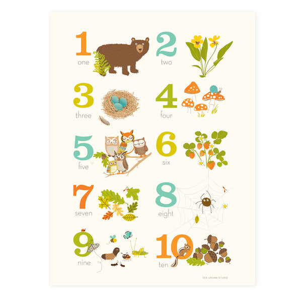 123 | Woodland Numbers Counting Wall Art