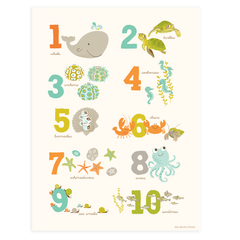 123 | Sea & Shore Numbers Counting Wall Art