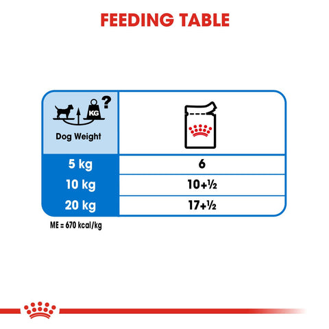 Royal Canin - Light Weight Care pouch 85g