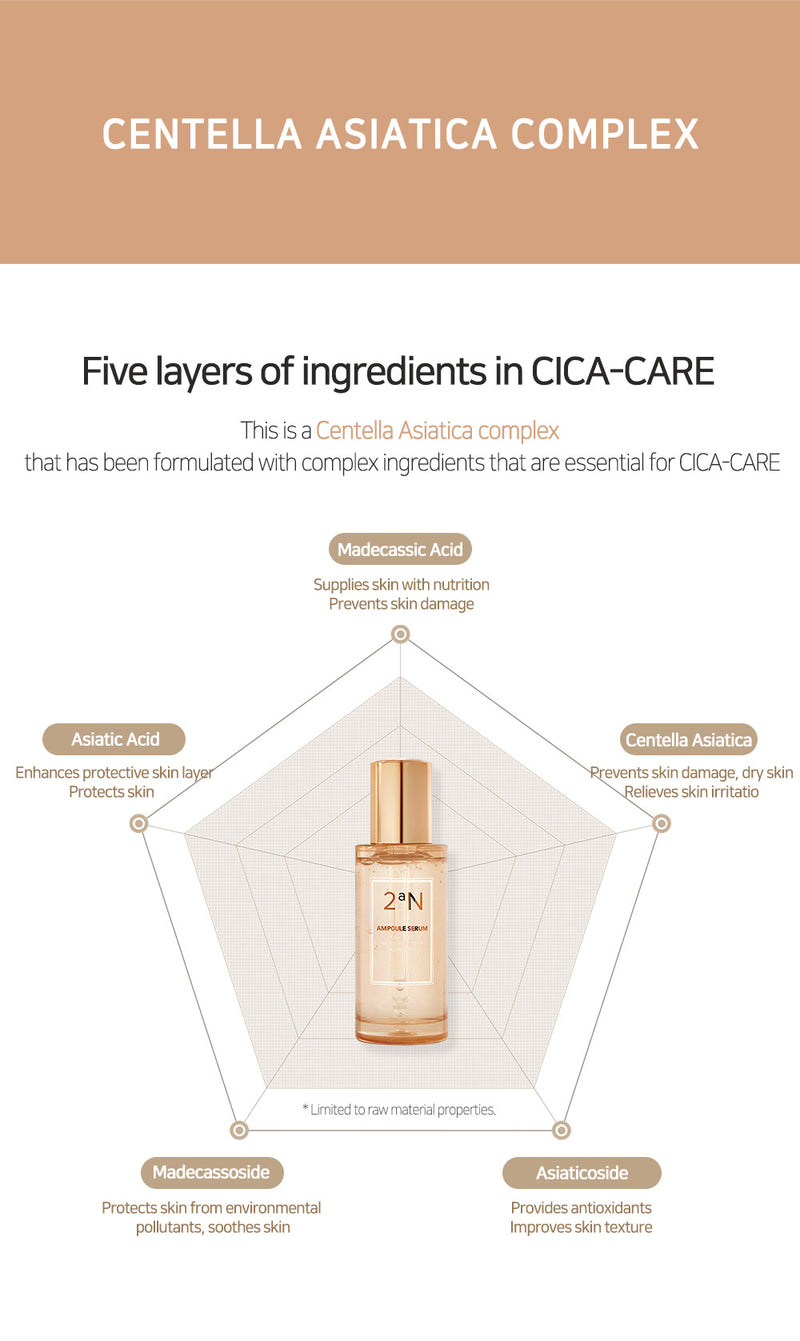 2aN Cica-Care Ampoule Serum
