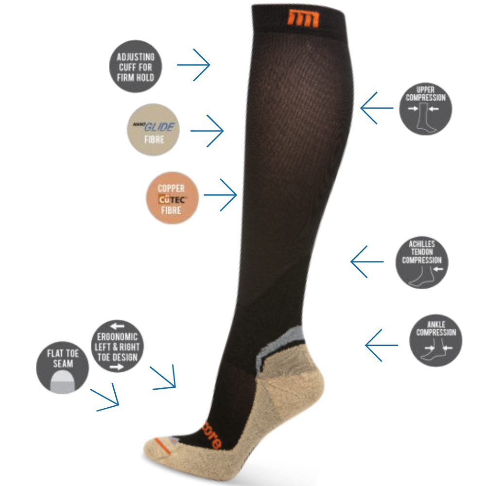 Medicore Copper Compression socks