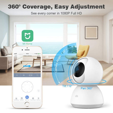 Intelligent 360 Degree Camera