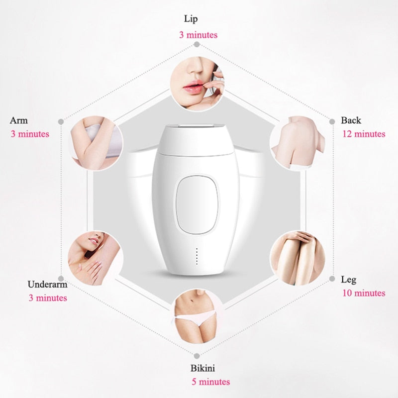 DIY Laser Hair Removal Handset - Comforth Skin™
