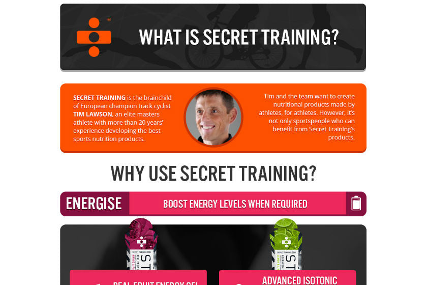Introducing… the Secret Training Product Picker