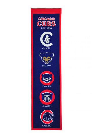 Winning Streak Heritage Banner Chicago Cubs