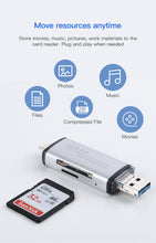 Load image into Gallery viewer, KUULAA Type C OTG Card Reader With USB Female Interface For PC USB 3.0 Read TF Memory Card Reader Adapter Computer Supplies