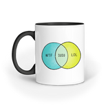 Twenty-twenty in a nutshell Mug - Madras Merch Market