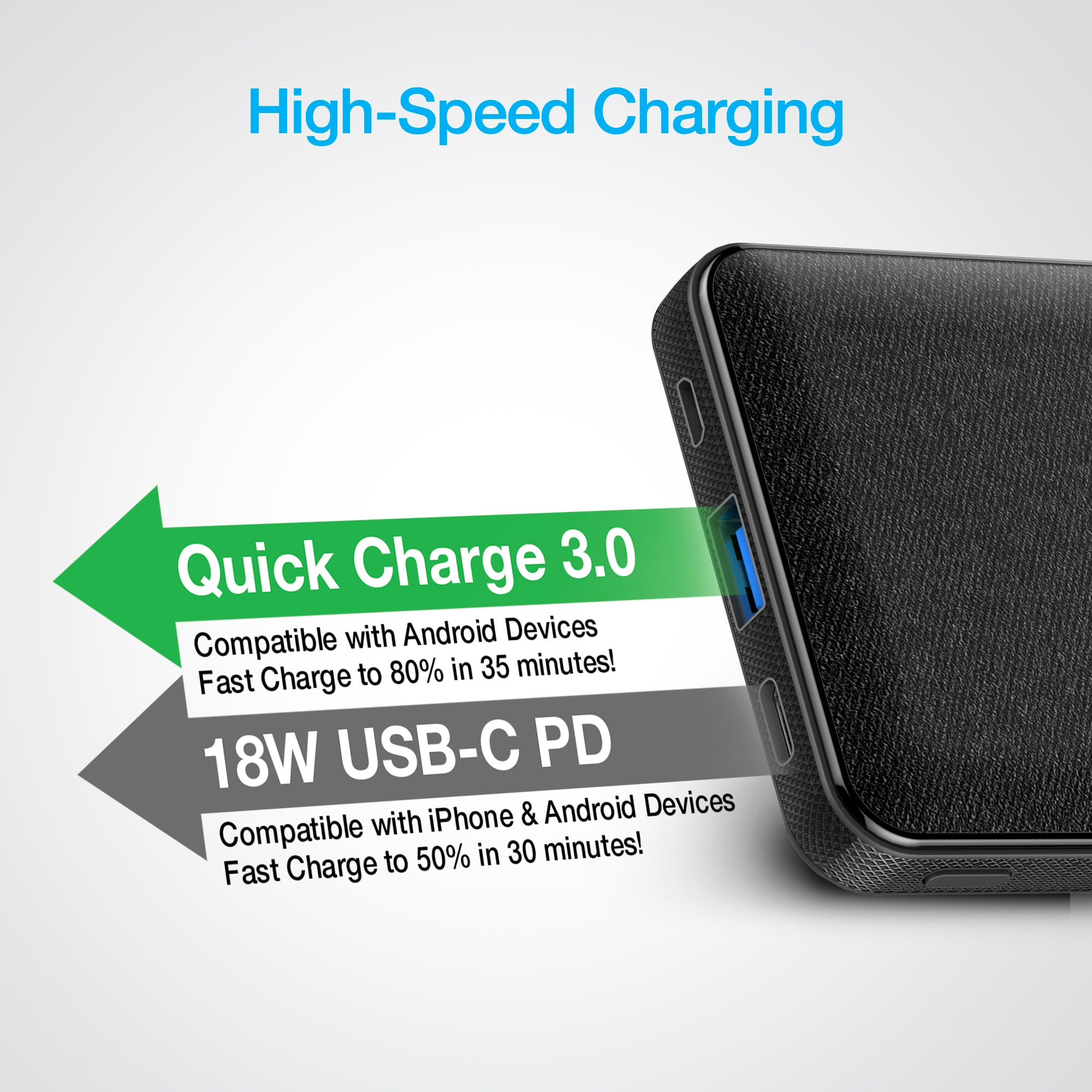 10000mAh 18W PD+QC Fast Charge High-Capacity Fabric Power Bank