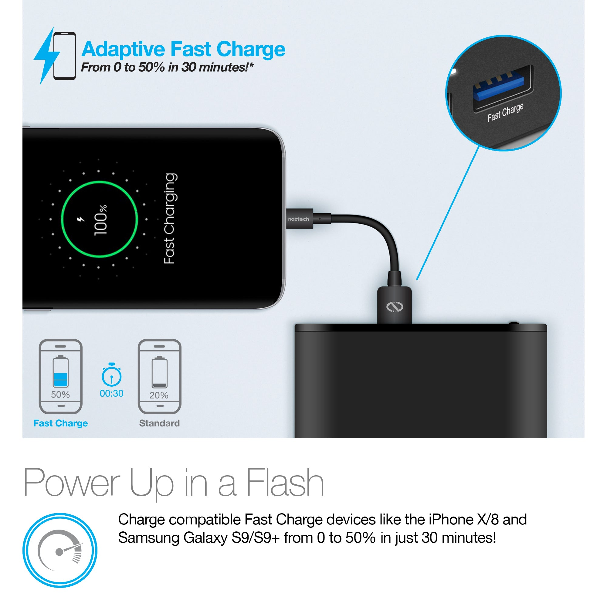 18W USB-C Power Delivery + Adaptive Fast Charge Portable Battery