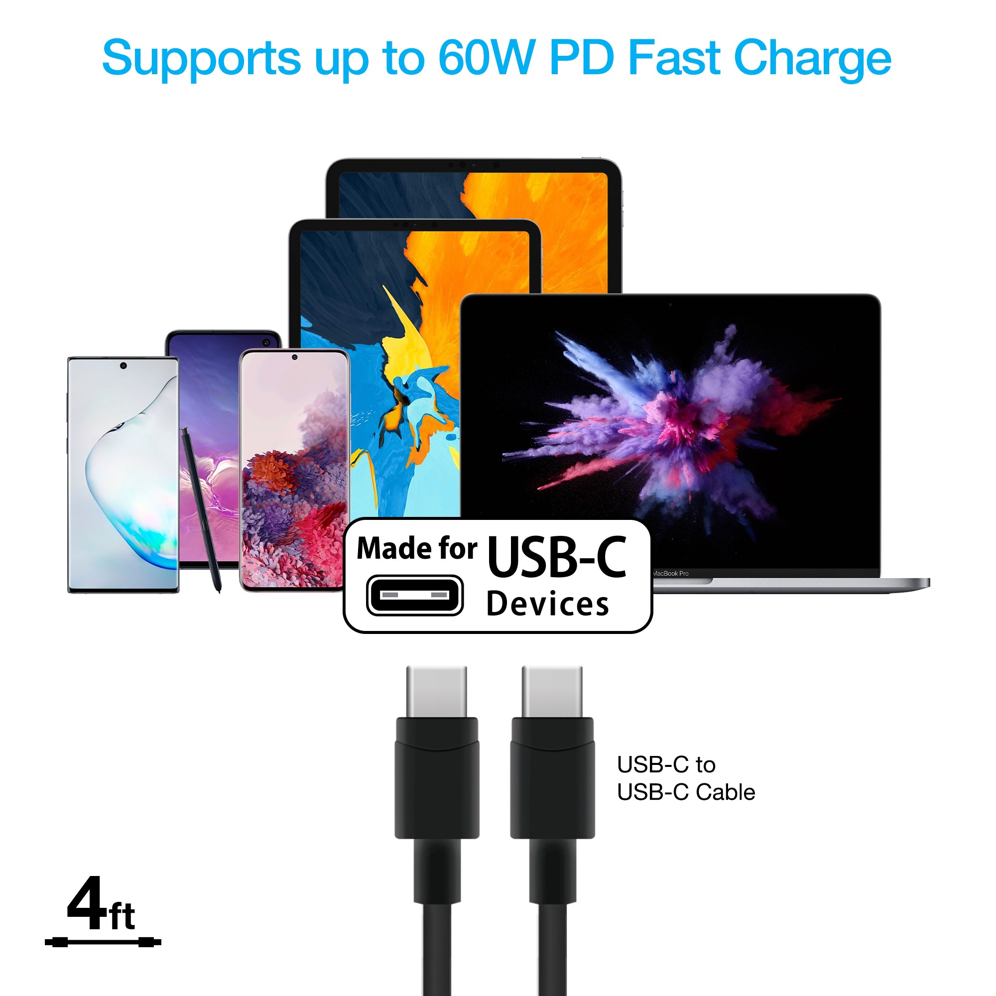 Dual 18W PD Fast Car Charger + USB-C to USB-C Cable