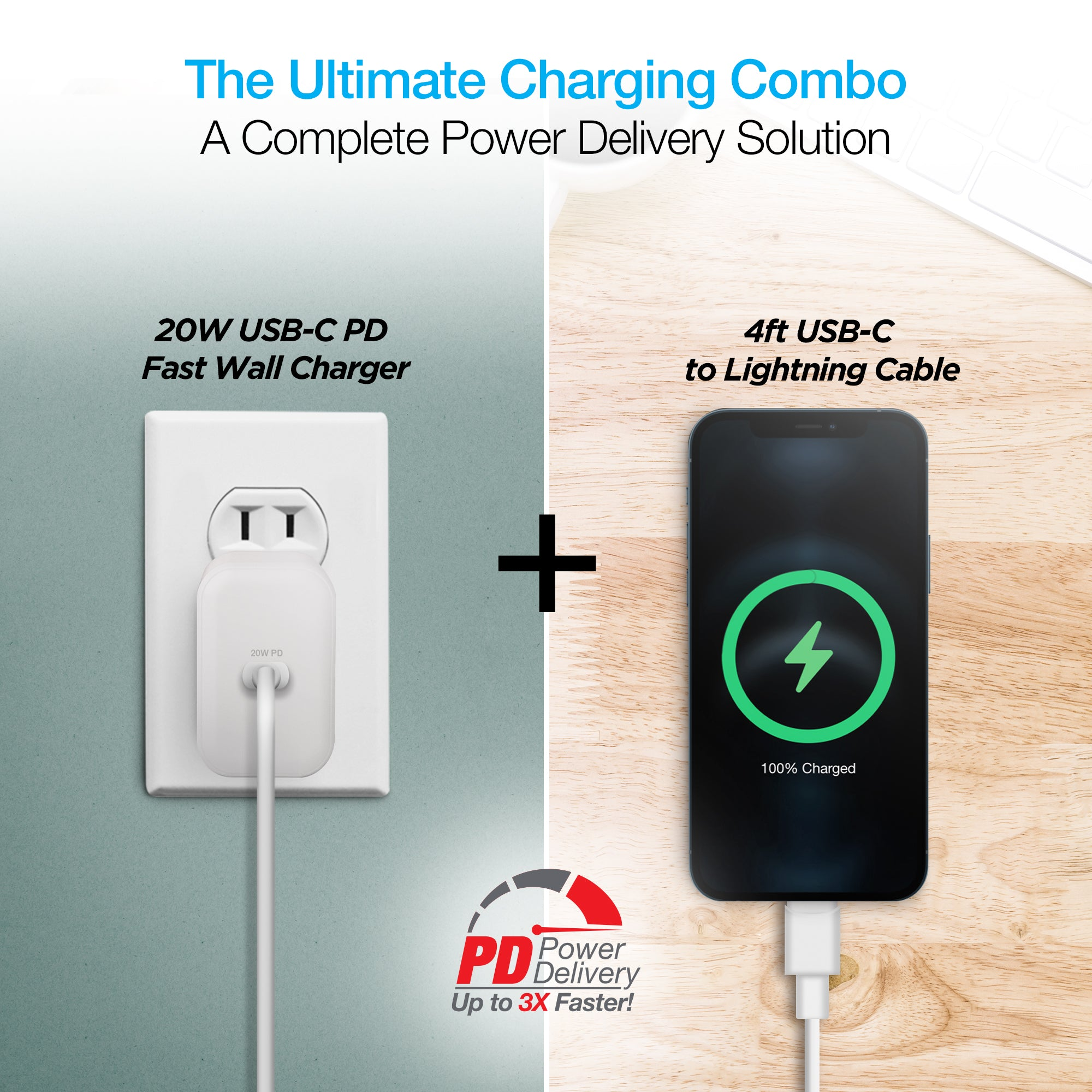 20W USB-C PD Fast Wall Charger with USB-C to Lightning Cable