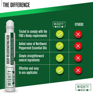 Mighty Mint CBD Body Rejuvenating Pen