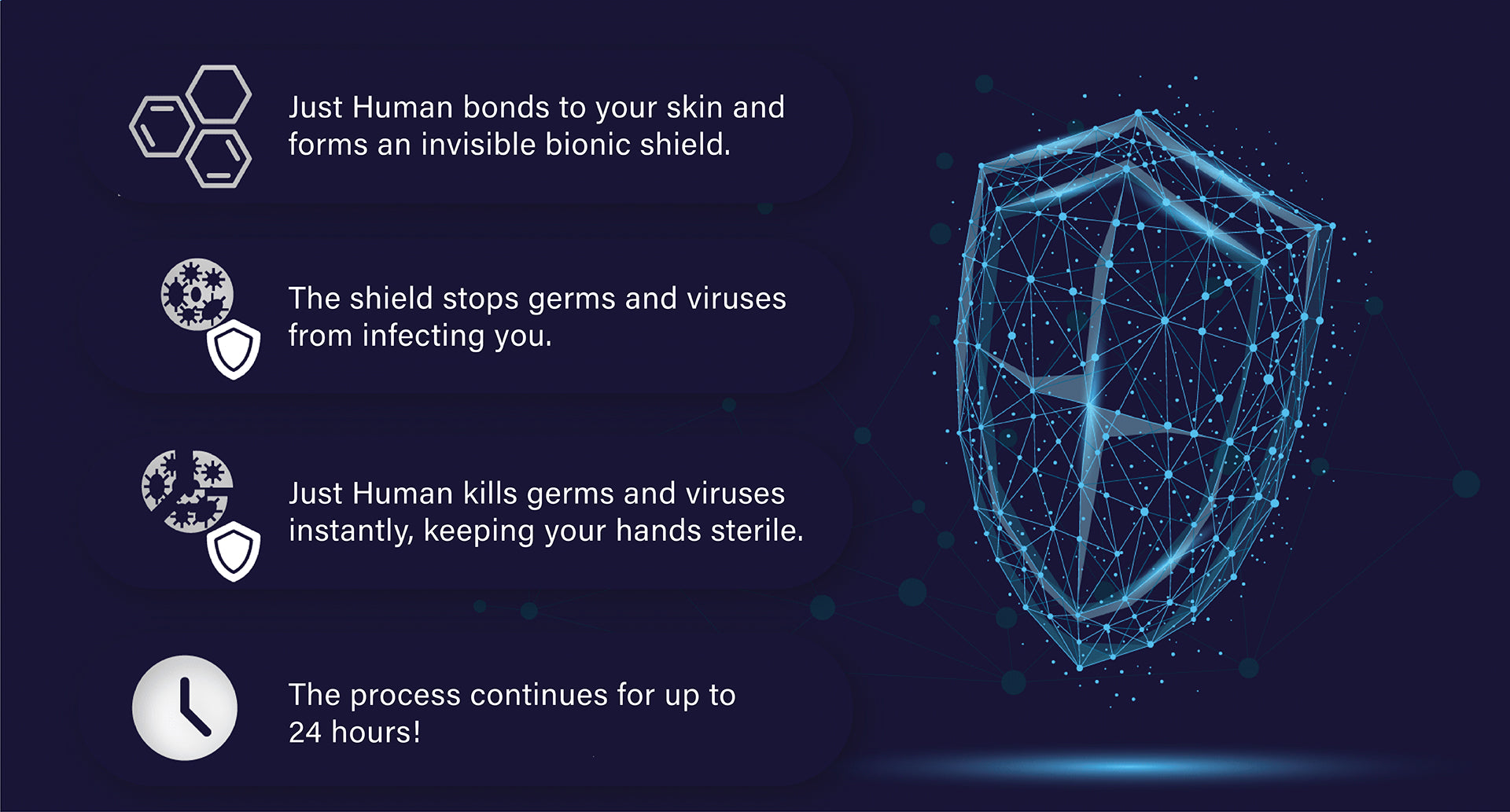 How Just Human 24 Hour Protection Hand Sanitizer Works