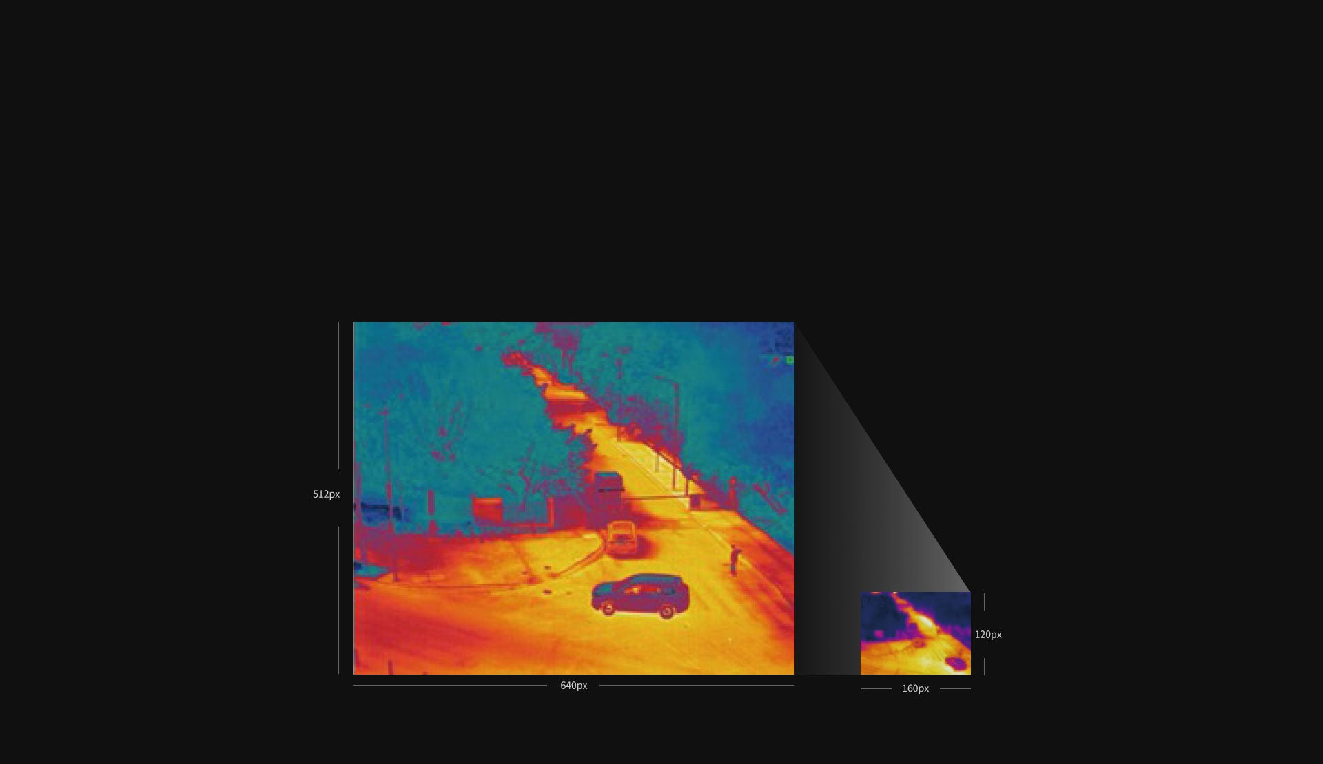 autel evo ii dual thermal image compared