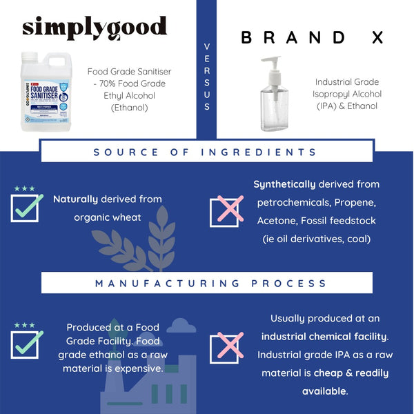 simplygood sanitizer