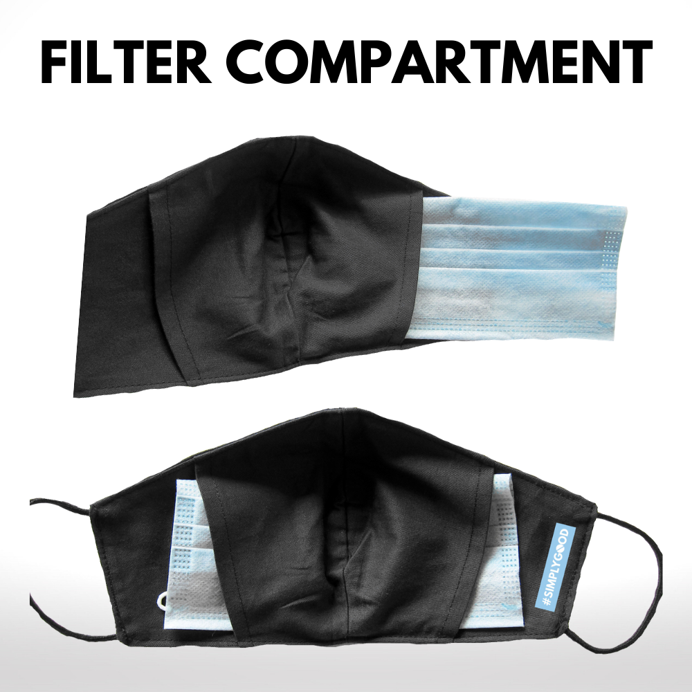 Mask with filter compartment