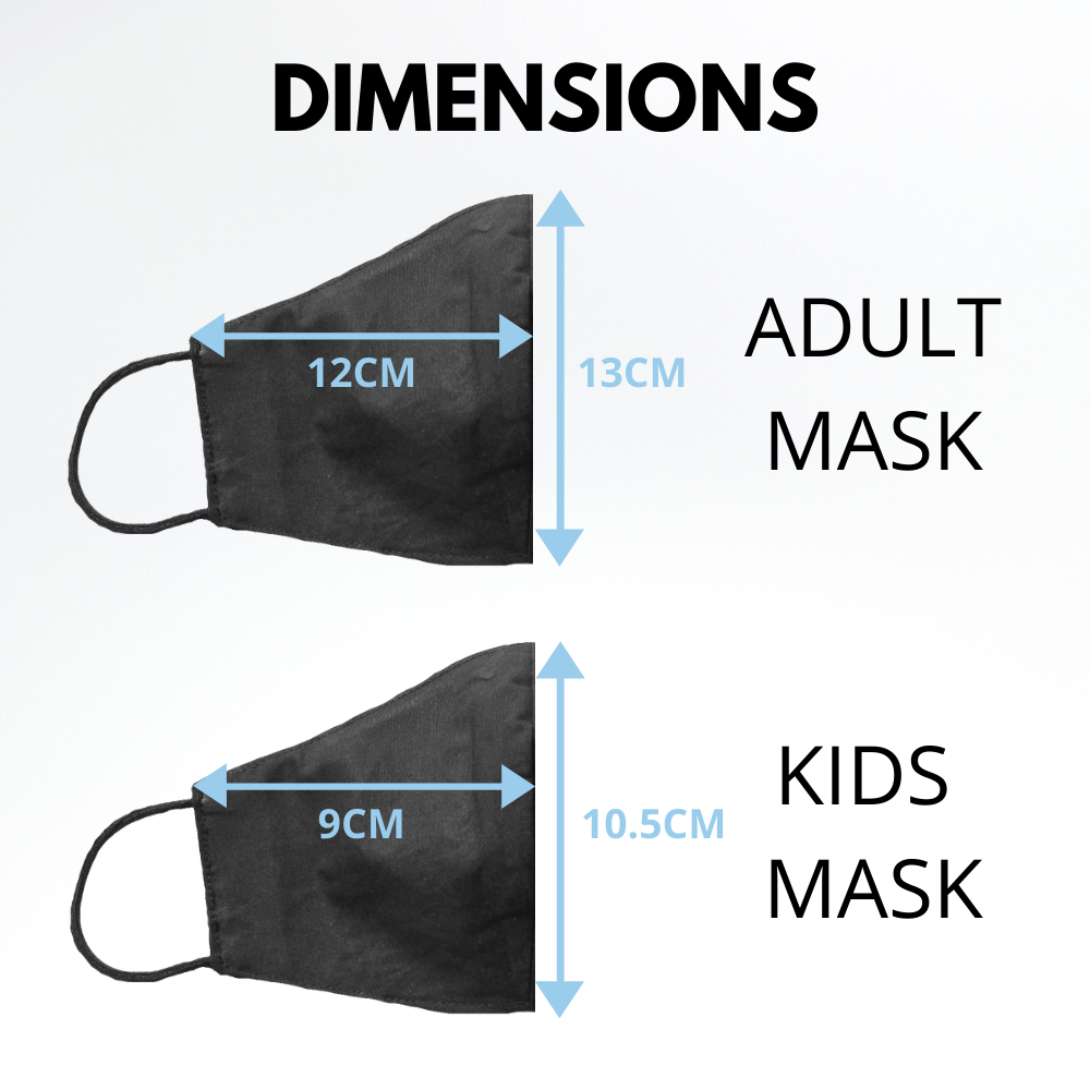 Mask dimensions