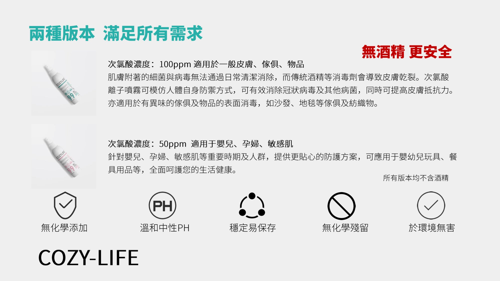 COZYLIFE 次氯酸離子噴霧