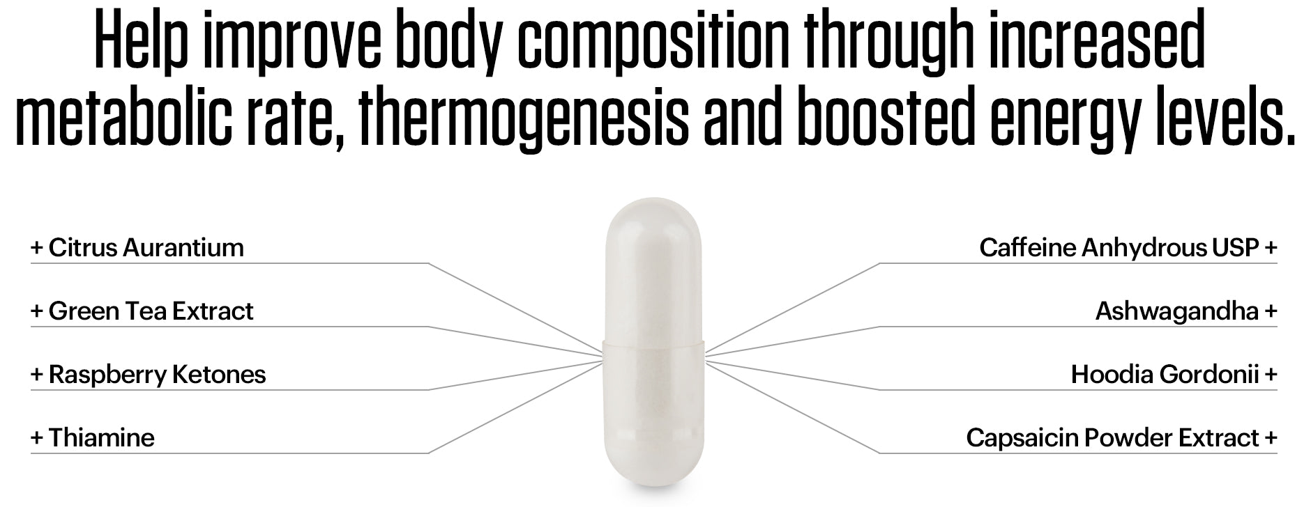 HYPERCOR™ help improve body composition