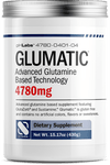 GLUMATIC™, pH Labs