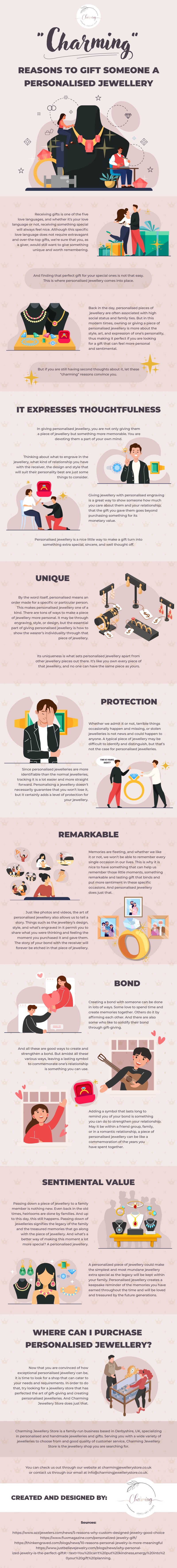 reason-to-gift-someone-personalised-jewellery-infographic