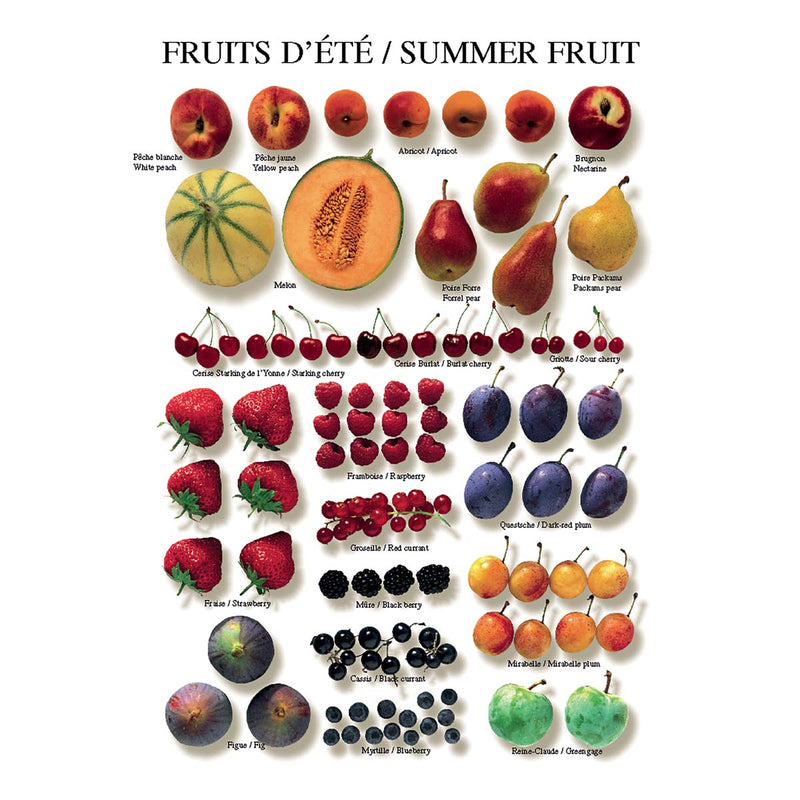 Affiche Fruits d'été