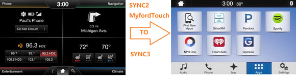 SYNC2 TO SYNC3 CONVERSIONS