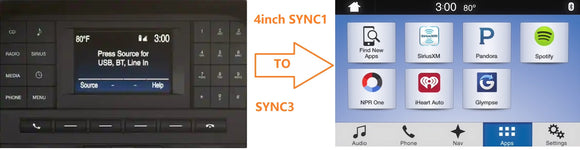 Ford 4 to 8 SYNC3 upgrade