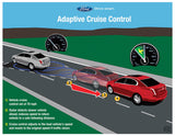 Ford Future Technology Adaptive Cruise Control System with BLIS|Lane keeping|Pre-Collision|Speed Limiter - oemupgrades (4296674869326)