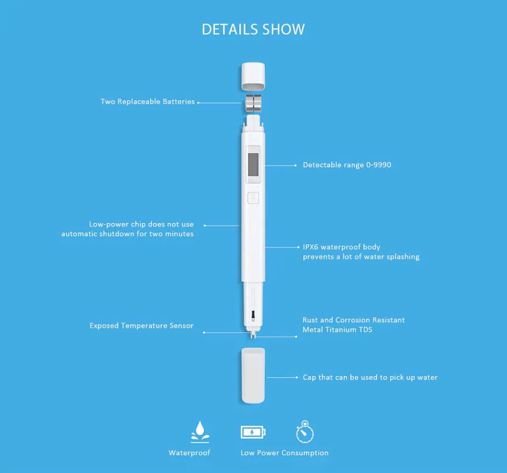 Xiaomi TDS Water Quality Test Meter