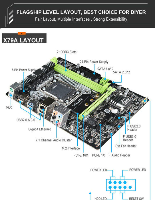X79A X9A lga1356 motherboard support REG ECC server memory Desktop Mainboard lga 1356 Server CPU DDR3 PCI-E 16X For Intel