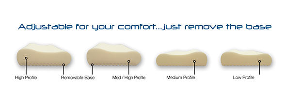 Adjustable Pillows