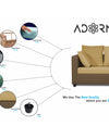 Adorn India Zink Straight Line 3-1-1 5 Seater Sofa Set (Brown & Beige)