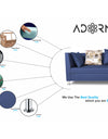 Adorn India Alica Modular Sofa Set(Blue)