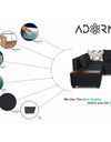 Adorn India Mclain L Shape 5 Seater Sofa (Left Side Handle)(Black)