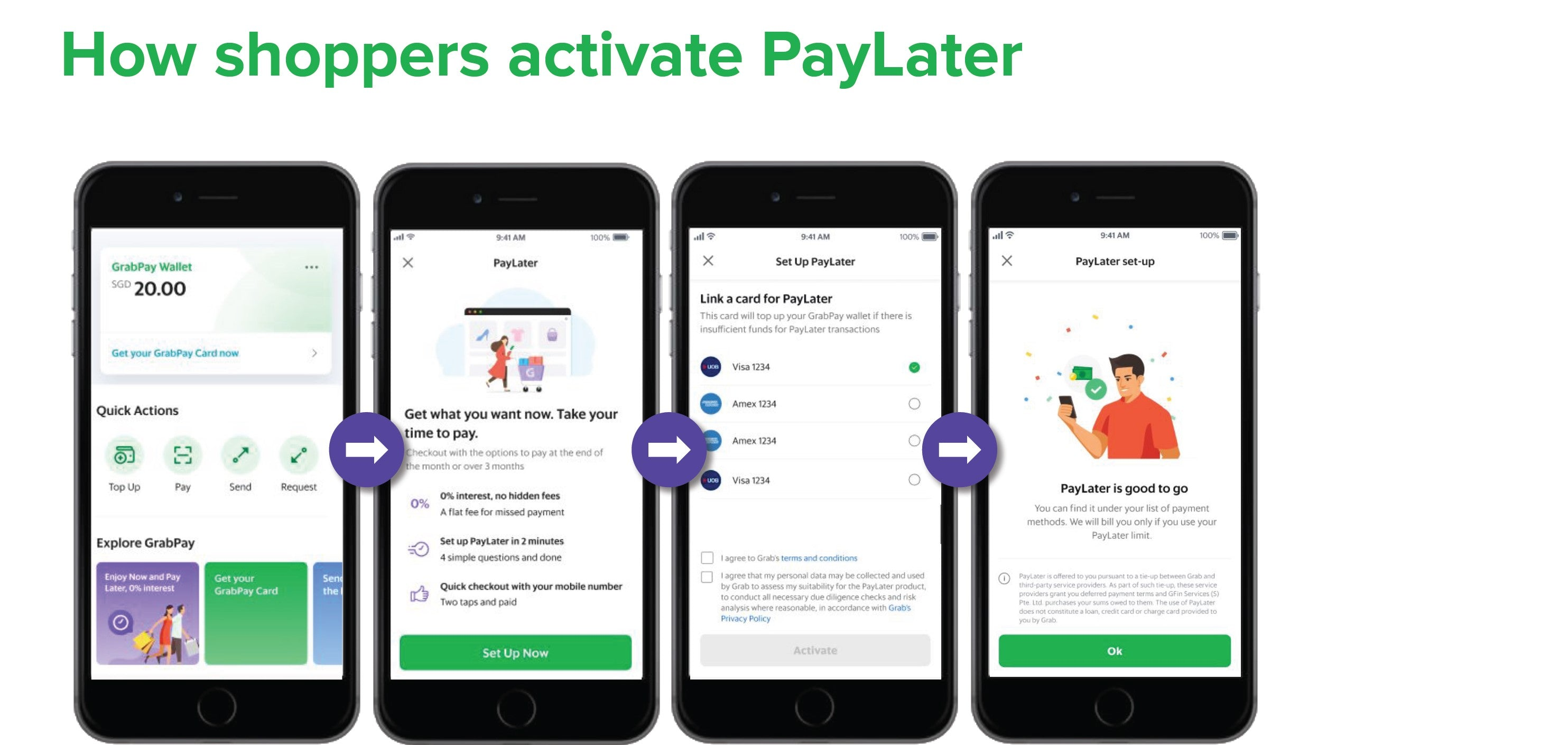 how shopper activate Grab PayLater