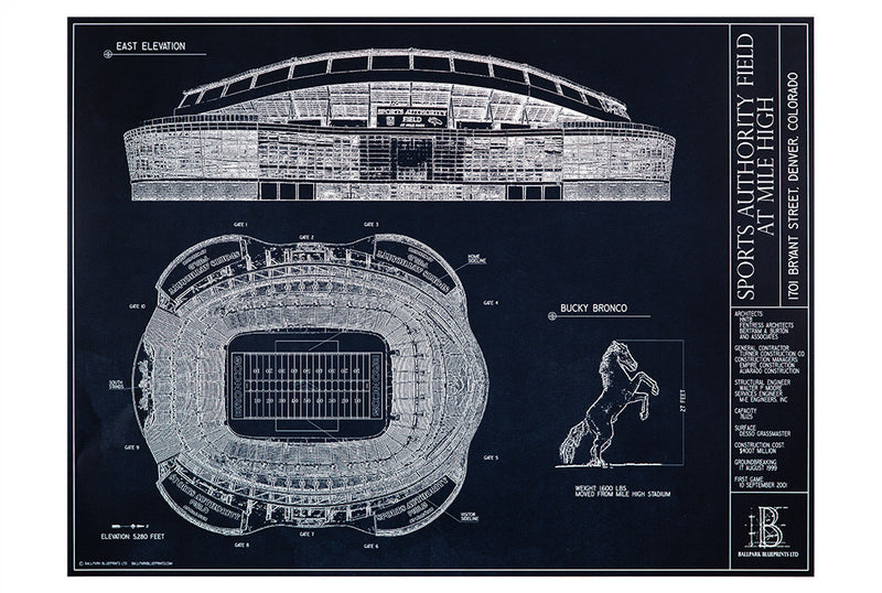 Here's a great Father's day gift idea for the Broncos fan in your life – an unwrapped Ballpark Blueprint of Denver's own Sports Authority Field.