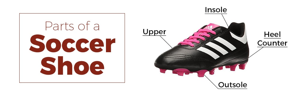 Parts of a Soccer Shoe