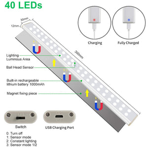 Rechargeable LED Sensor Light Bar