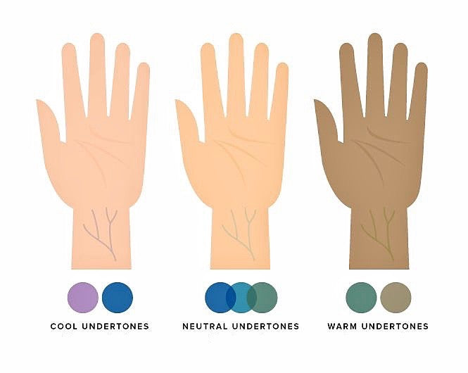 How to determine your Skin Tone?