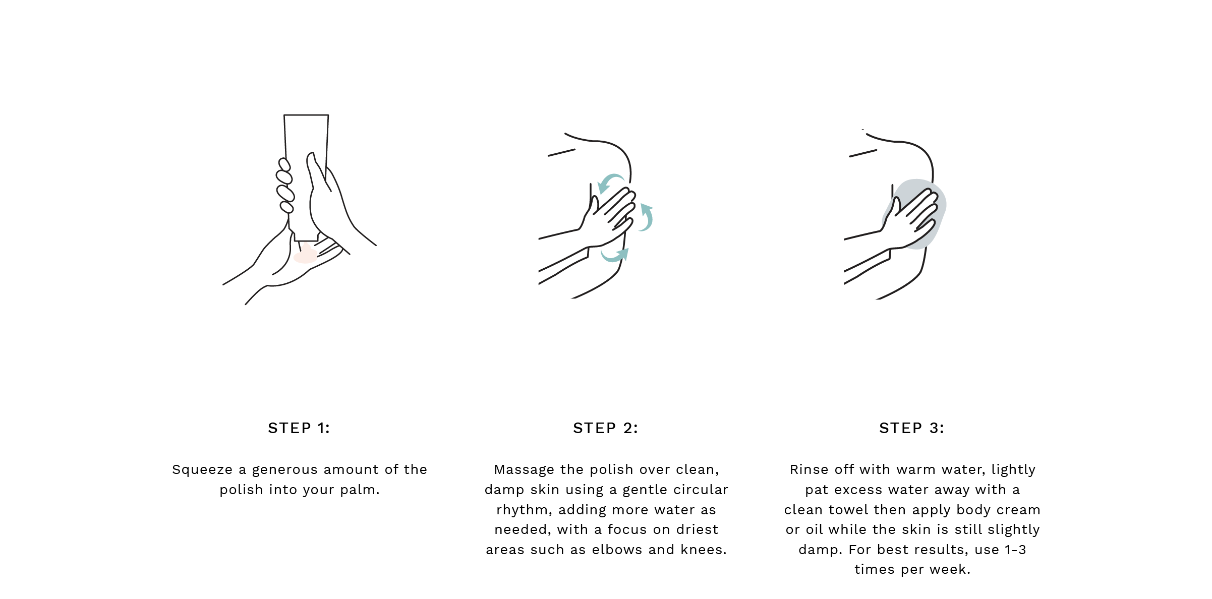 Step 1: Squeeze a generous amount of the polish into your palm. Step 2: Massage the polish over clean, damp skin using a gentle circular rhythm, adding more water as needed, with a focus on driest areas such as elbows and knees. Step 3: Rinse off with warm water, lightly pat excess water away with a clean towel then apply body cream or oil while the skin is still slightly damp. For best results, use 1-3 times per week.