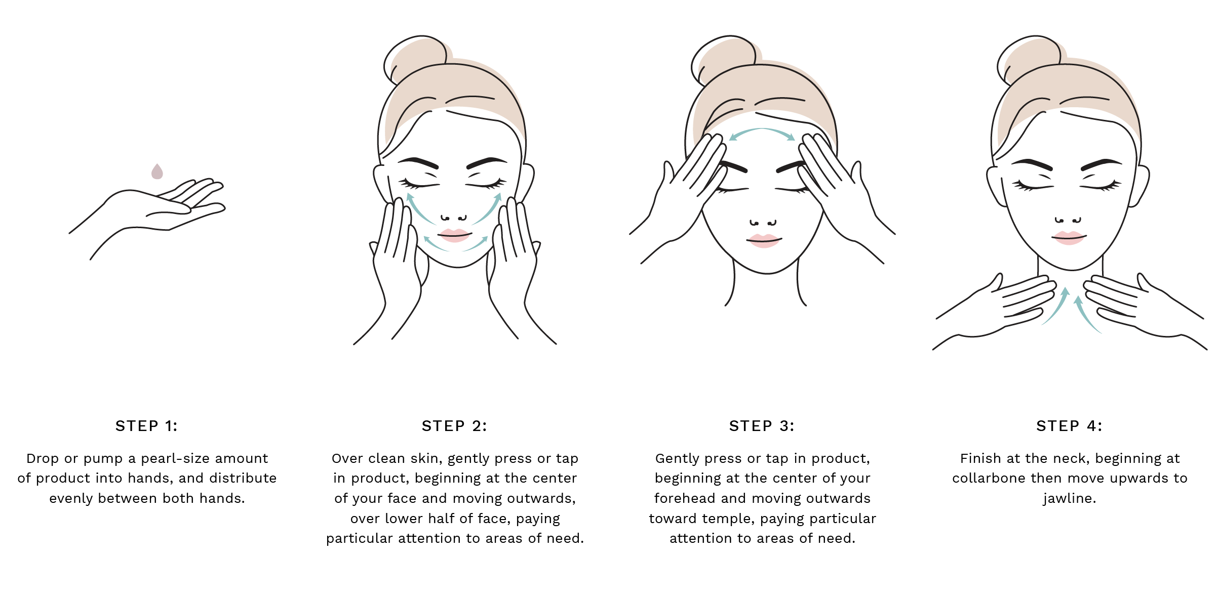 Step 1: Drop or pump a pearl-size amount of product into hands, and distribute evenly between both hands. Step 2: Over clean skin, gently press or tap in product, beginning at the center of your face and moving outwards, over lower half of face, paying particular attention to areas of need. Step 3: Gently press or tap in product, beginning at the center of your forehead and moving outwards toward temple, paying particular attention to areas of need. Step 4: Finish at the neck, beginning at collarbone then move upwards to jawline.