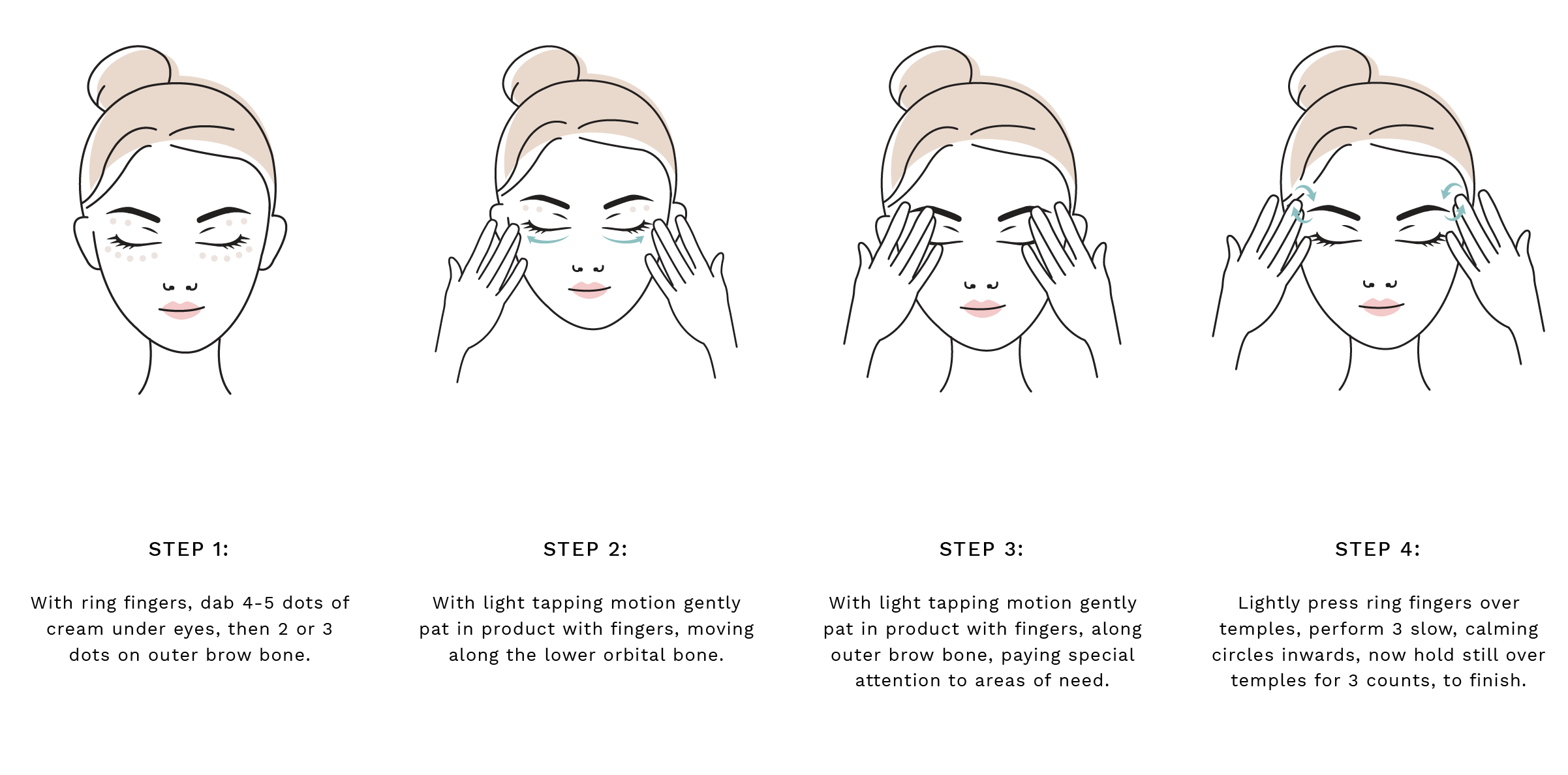 Step 1:  With ring fingers, dab 4-5 dots of cream under eyes, then 2 or 3 dots on outer brow bone. Step 2: With light tapping motion gently pat in product with fingers, moving along the lower orbital bone. Step 3: With light tapping motion gently pat in product with fingers, along outer brow bone, paying special attention to areas of need. Step 4: Lightly press ring fingers over temples, perform 3 slow, calming circles inwards, now hold still over temples for 3 counts, to finish.