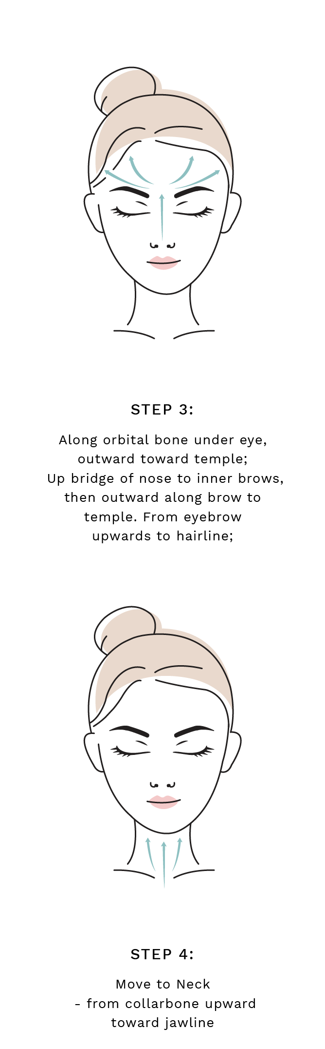 Step 3: Along orbital bone under eye, outward toward temple;  Up bridge of nose to inner brows, then outward along brow to temple. From eyebrow upwards to hairline; Step 4: Move to Neck - from collarbone upward toward jawline