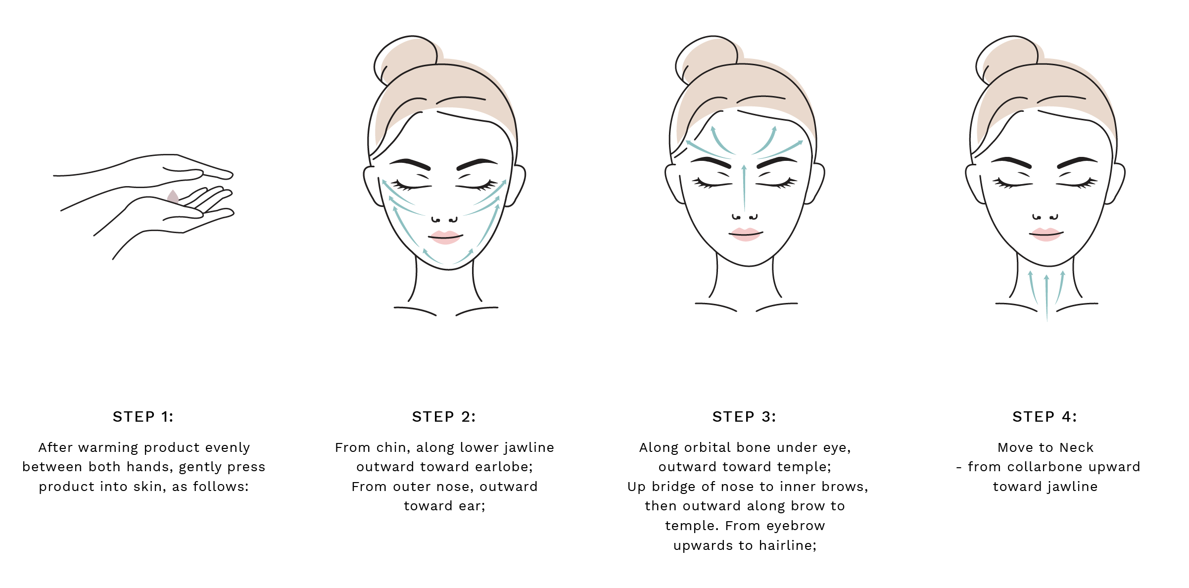 Step 1: After warming product evenly between both hands, gently press product into skin, as follows:  Step 2: From chin, along lower jawline outward toward earlobe; From outer nose, outward toward ear;Step 3: Along orbital bone under eye, outward toward temple;  Up bridge of nose to inner brows, then outward along brow to temple. From eyebrow upwards to hairline; Step 4: Move to Neck - from collarbone upward toward jawline