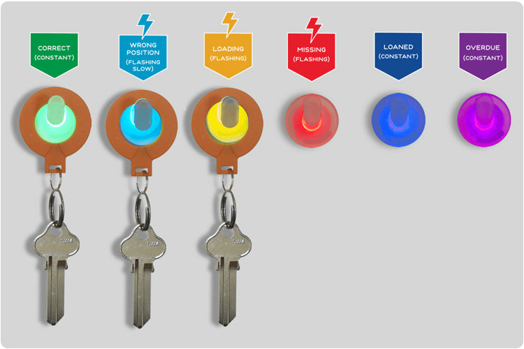 Key Management Solution - Key Information