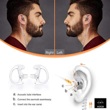 将图片加载到图库查看器,Zeadio Earplug Earmould Earpiece Earbud for Two-Way Radio Coil Tube Audio Kits (Clear, Pair of 8)