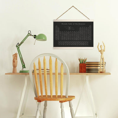 Periodic Table Wall Hanging roomset