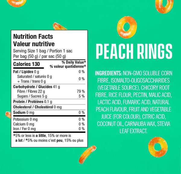 Smart Sweets - Peach Rings