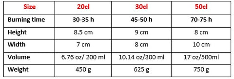 candle sizes. garbell candles. 20cl, 30cl, 50cl